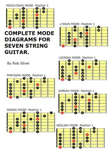COMPLETE MODE DIAGRAMS FOR SEVEN STRING GUITAR. (Basic Scale Guides for Seven String Guitar Book 1)