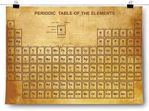 Periodic Table of the Elements Room School Art Wall Cloth Print Poster 8