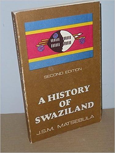 History of Swaziland