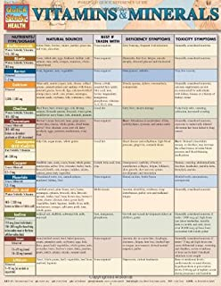 vitamins minerals chart: Amazon com eat your vitamins poster vitamin and mineral chart