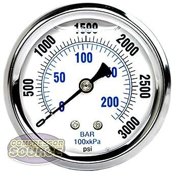 compressor-source Medidor de presión de Aire con Soporte Trasero Central de 0 - 3000 PSI Relleno de líquido con Cara de 6,35 cm: Amazon.es: Amazon.es
