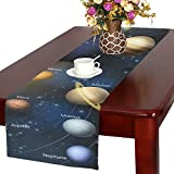 your-fantasia The Solar System with the Planets Orbiting the Sun Cotton Linen Table Runner 14 x 72 inch