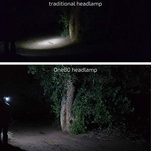 180° Headlight -.. Waterproof Rechargeable Led Wide Angle One80 H2 Headlamp