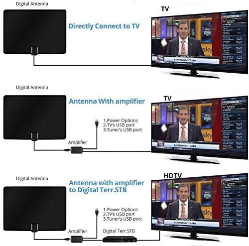Antena de TV Interior Potente, 80 mL/130 km Full HD HDTV ...