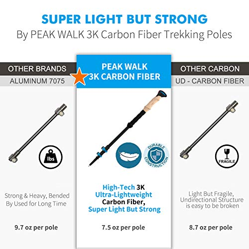 Light Pole Collapse: 100% 3K Carbon Fiber Poles, Ultralight