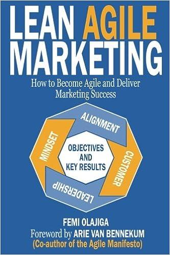 Lean Agile Marketing: How to Become Agile and Deliver Marketing Success 2017: Amazon.es: Ivna Reic: Libros en idiomas extranjeros