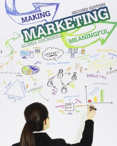 Making Marketing Meaningful