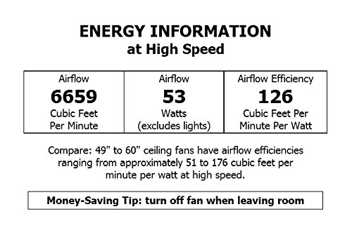 Fanimation Ascension FP6717BN High Power Indoor/Outdoor Ceiling Fan with 54-Inch Blades, 3 Speed Wall Control, Brushed Nickel by Fanimation (Image #1)
