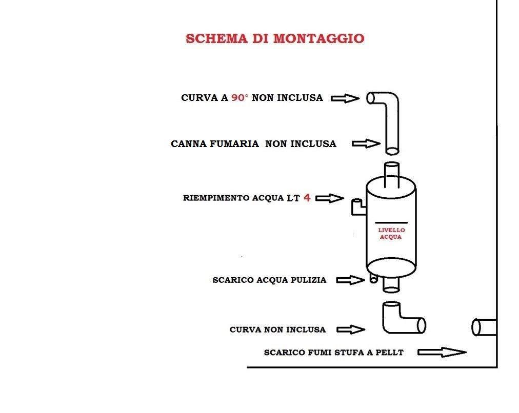 Filtro Ad Acqua Abbattitore Fumi Fumo E Ceneri Per Stufa A Pellet