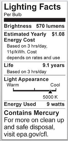 Satco S6235 13-Watt Medium Base T2 Mini Spiral 120V Equivalent to 60-Watt Incandescent Lamp for Enclosed Fixtures Satco Products 2700K