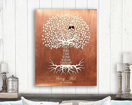 Metal Countdown (22 Year 22nd Year Anniversary Gift Date Sign Copper Personalized Family Countdown Tree Roots Custom Print Metal Canvas Paper Plaque 1452 Paper Print)
