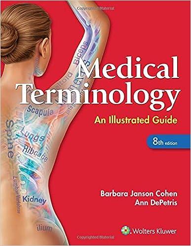 Image result for cohen medical terminology