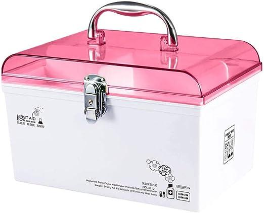 MEDICINE BOX - Organizador de medicamentos Transparente con Cierre ...