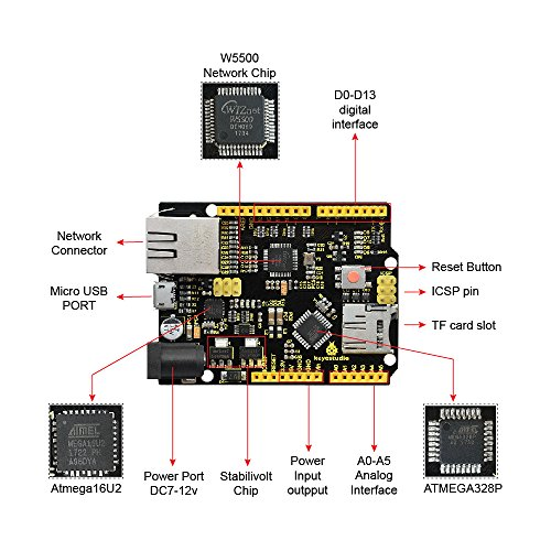 KEYESTUDIO W5500 Ethernet Development Board with USB Cable(Without Poe) for Arduino by KEYESTUDIO (Image #3)