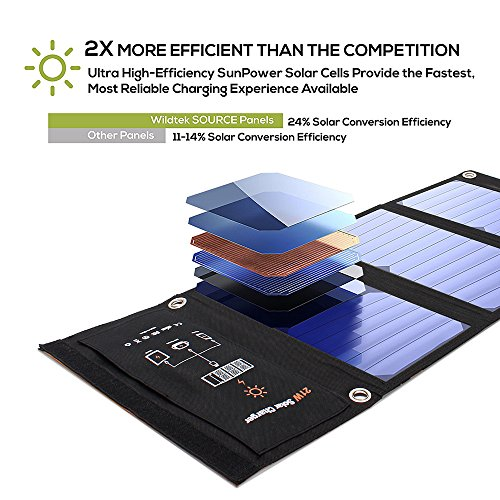 21W Dual USB Solar Charger, Foldable Waterproof  Portable Charger, High Efficiency Solar Panel for Cellphones Tablets Flashlight and Camping Travel by NEX (Image #2)