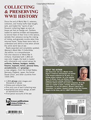 Review Warman's World War II