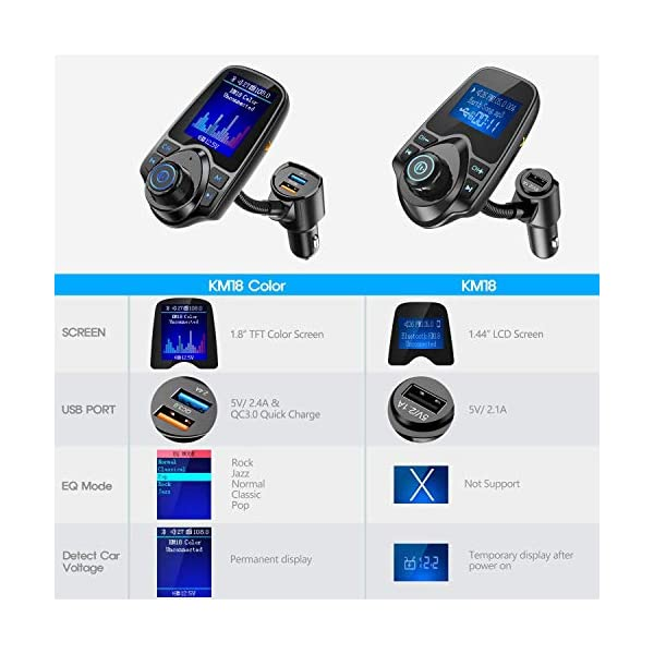 Nulaxy-KM18-Upgraded-Version-Bluetooth-FM-Transmitter-for-Car-18-Color-Screen-Radio-Adapter-W-QC30-5V24A-Charging-Handsfree-Call-Support-microSD-Card-Aux-Play-EQ-Modes