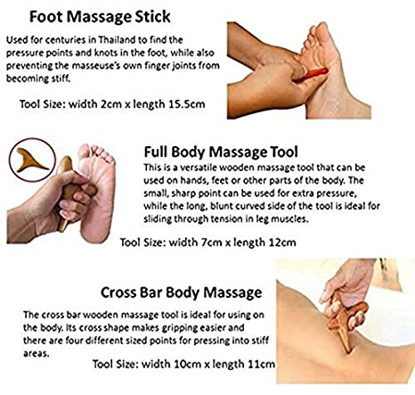 Sexual pressure points in the foot