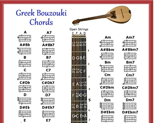 Bouzouki Gifts: Shirts, Mugs, Totes, Music, Accessories