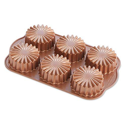 Metal Molds For Bakingfox Run 4508 Cream Horn Molds