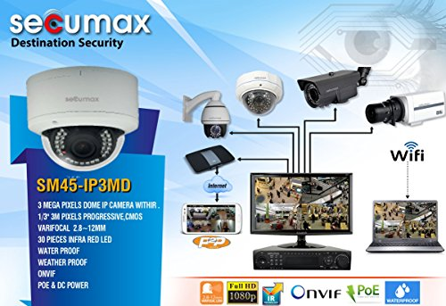 HOME SECURITY ESSENTIALS: concerned about your home security? you just need this!