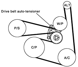 Nissan Rogue Drive Belt Diagram