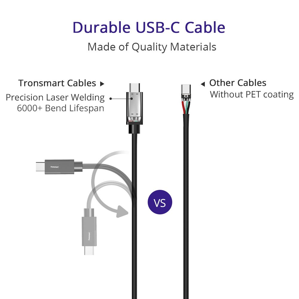 Tronsmart Usb C Cable Type To 30 Charging Wiring 2 Pack 33 Feet 1 X Black1 White For Samsung Galaxy S8 Google Pixel
