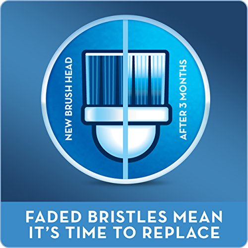 Oral-B Cross Action Electric Toothbrush Replacement Brush Heads Refill, 2 Count Packaging may Vary by Oral B (Image #6)