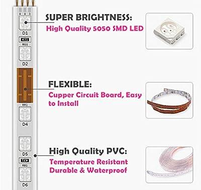5050LED-110V-Single Color LED