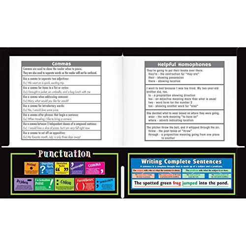 Really Good Stuff Author at Work 4-Pocket Laminated Student Folders, 9½'' by 12'' (Set of 12) - Keep Students Organized - With Writing Tips, Reminders, Definitions, Strategies - Monitor Student Progress