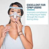 Sleep Strips by SomniFix - Advanced Gentle Mouth