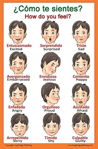 spanish posters high school