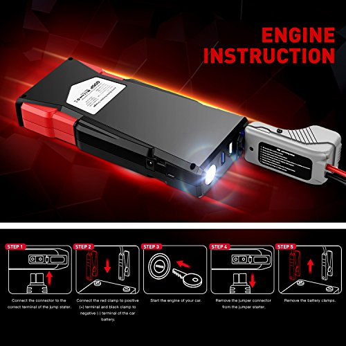 Car Jump Starter, Oittm 1500A Peak Current 15600mAh Car Battery Booster(Up to 8.0L Gas and 6.5L Diesel Engine) Power Bank Portable Charger w/ USB Charge+Quick Charge 3.0+Type-C+12V DC Output+LED Light by Oittm (Image #4)