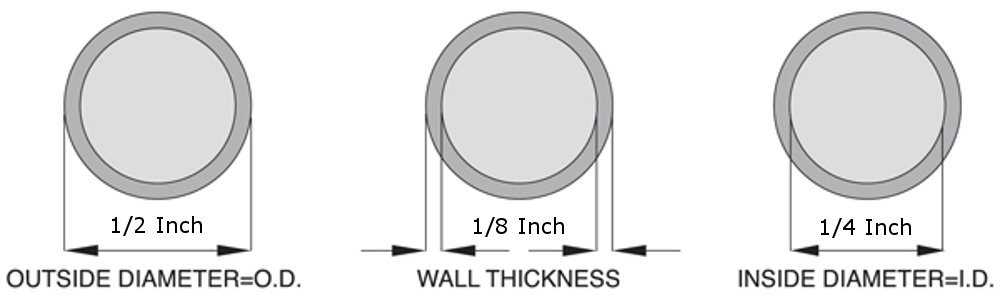 Silicone Tubing, 1/4''ID, 1/2''OD, 1/8''Wall - 100 Feet by Smart Packs by OCSParts (Image #1)