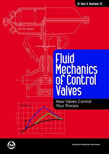 Fluid Mechanics of Control Valves: How Valves Control Your ()