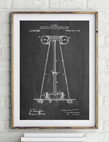 tesla patent poster