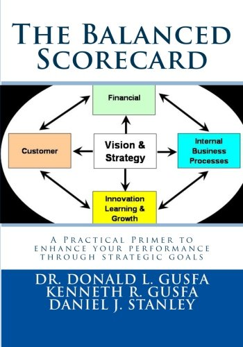 The Balanced Scorecard: A Practical Primer to enhance your performance through strategic goals