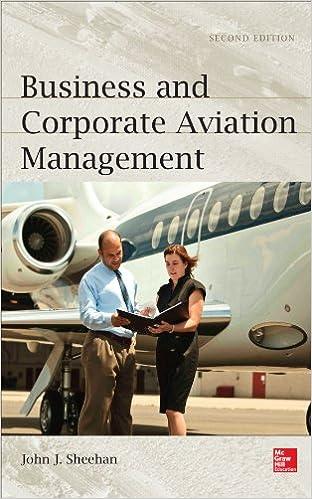 Управление бизнесом и корпоративной авиацией
