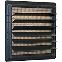 Portacool LOUVER-KIT-16 Louver Kit for 16-Inch Portacool Portable Evaporative Coolers