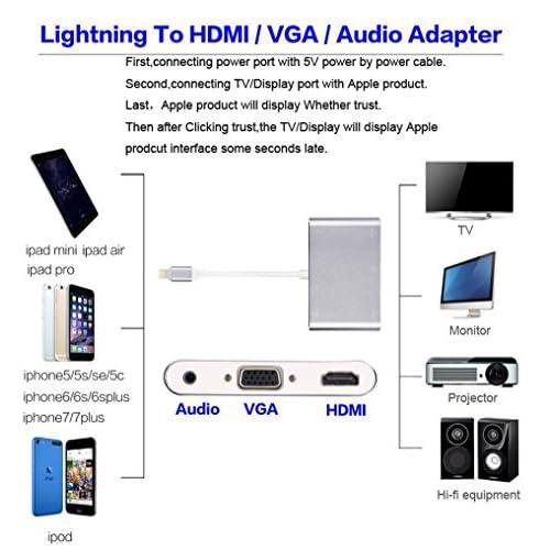 HDMI Adapter For iPhone, Carambola Lightning to HDMI VGA