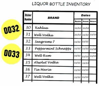Alcohol Controls - Liquor Sticker Dots
