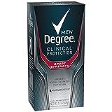 Degree Men Clinical Antiperspirant, Sport Strength, 1.7 Ounce