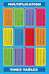 Multiplication times tables educational poster print 24 by 36 inch learn - Table de 24 multiplication ...