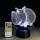 Frcolor 3D Lamp Visual Light Effect Touch Switch Remote Control Colors Changes Night Light (Pig)