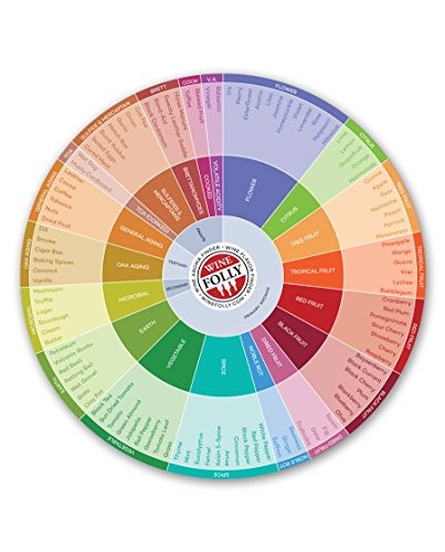 World Wine Wheel - Wine Folly - Wine Flavors Circle Chart (9