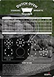 Dutch Oven Charcoal Briquettes Magnetic Cheat Sheet/Briquette Temperature Conversion Chart - The Perfect Fridge Magnet