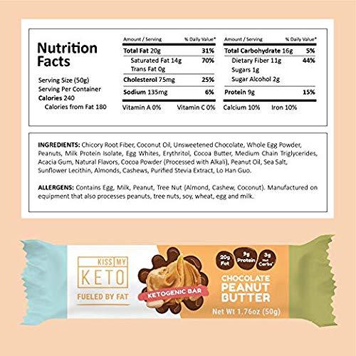 Kiss My Keto Snacks Keto Bars - Keto Chocolate Variety (3 Pack, 36 Bars), Nutritional Keto Food Bars, Paleo, Low Carb/Glycemic Keto Friendly Foods, All Natural On-The-Go Snacks, Low Net Carbs by Kiss My Keto (Image #6)