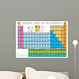 Wallmonkeys FOT-28874278-24 WM258505 Periodic Table of The Elements Peel and Stick Wall Decals (24 in W x 17 in H), Medium