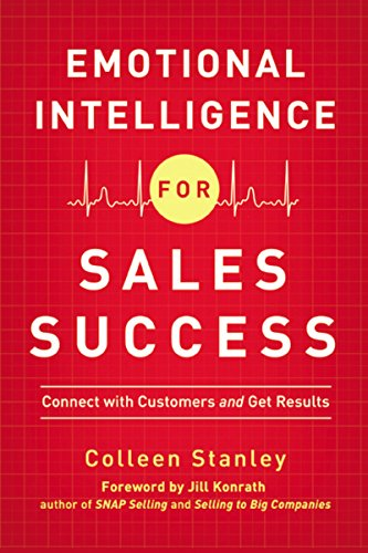 Even skilled salespeople buckle in tough selling situations-getting defensive with prospects who challenge them on price or too quickly caving to discount pressure. Those are examples of the fight-or-flight response-something salespeople learn to avo...