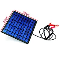 Powerful 12V 5W Watt Portable Solar Pane...